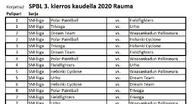 Rauman päätöskierroksen pelilistat 2020 *