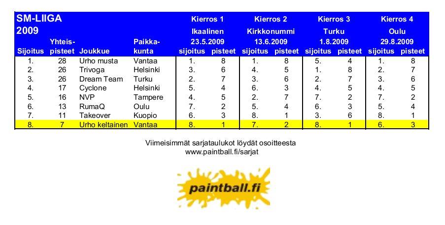 2009_smliiga.JPG