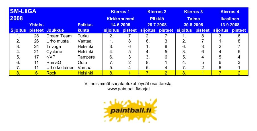 2008_smliiga.JPG