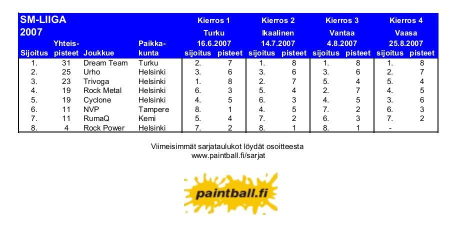 2007_smliiga.JPG