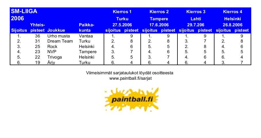 2006_smliiga.JPG