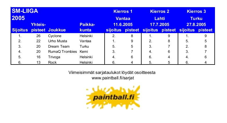 2005_smliiga.JPG