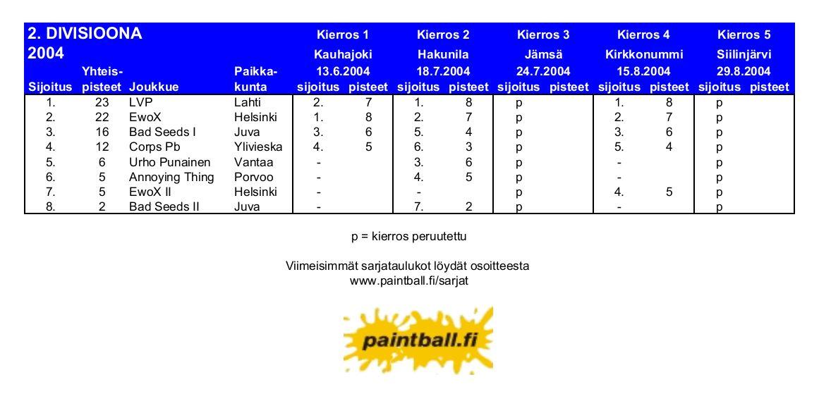 2004_2div.JPG