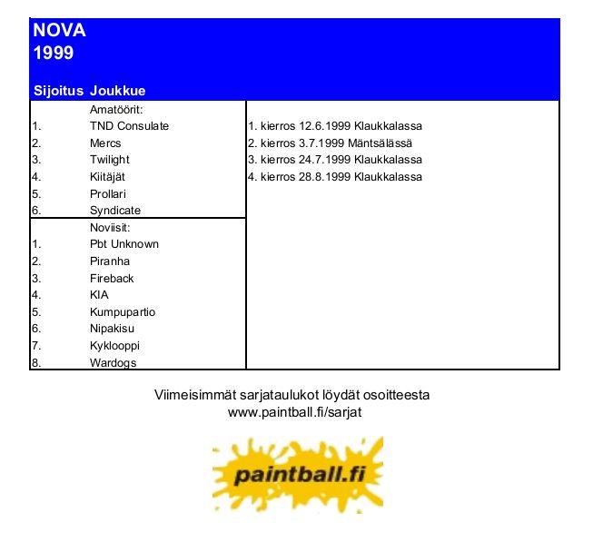 1999_nova.JPG