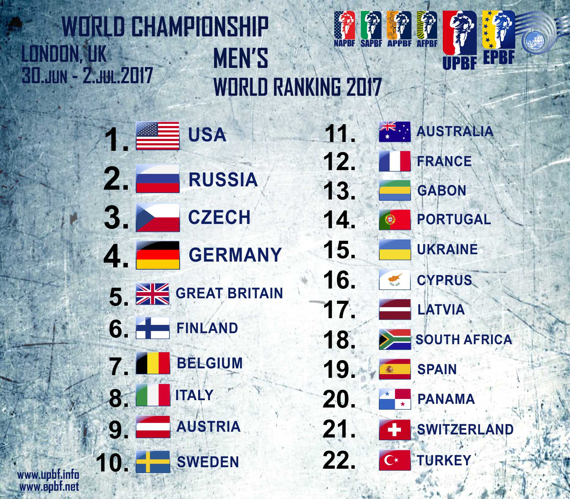2017_WCM_ranking.jpg