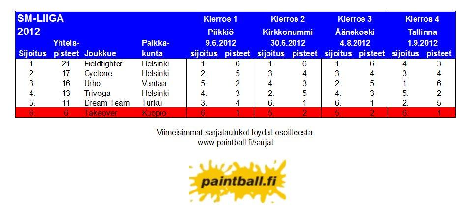 2012_smliiga.png