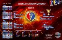 Paintballin miesten MM-maaotteluturnauksen lohkojako julki 2018