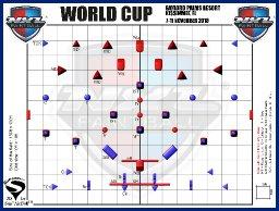World Cupin kenttälayout julki 2018