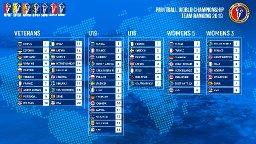 Suomen yli 40-vuotiaiden paintball-maajoukkue Amsterdamissa